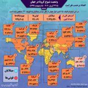 آمار کرونا در جهان تا ۵ اردیبهشت