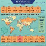 آمار کرونا در جهان تا ۲۲ شهریور